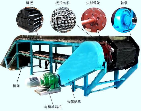 鱗板式输送机