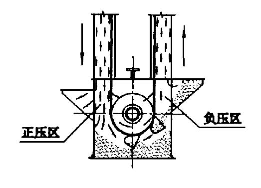 斗式提升机机座吸风位置与吸风量设置要点